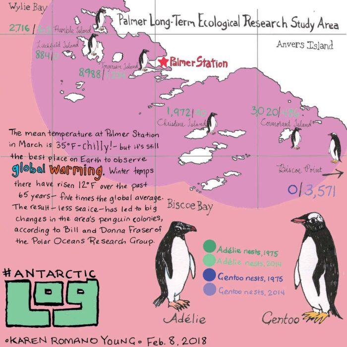 La serie de historietas <em>Antartic Log</em> que se publican en internet, se elaboró en el marco de una expedición científica a la Antártida